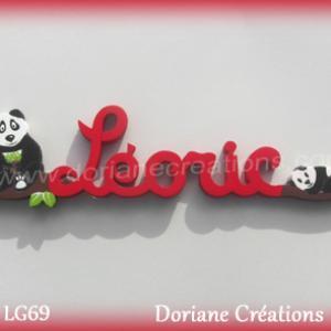 Lettres prenom leoric avec pandas